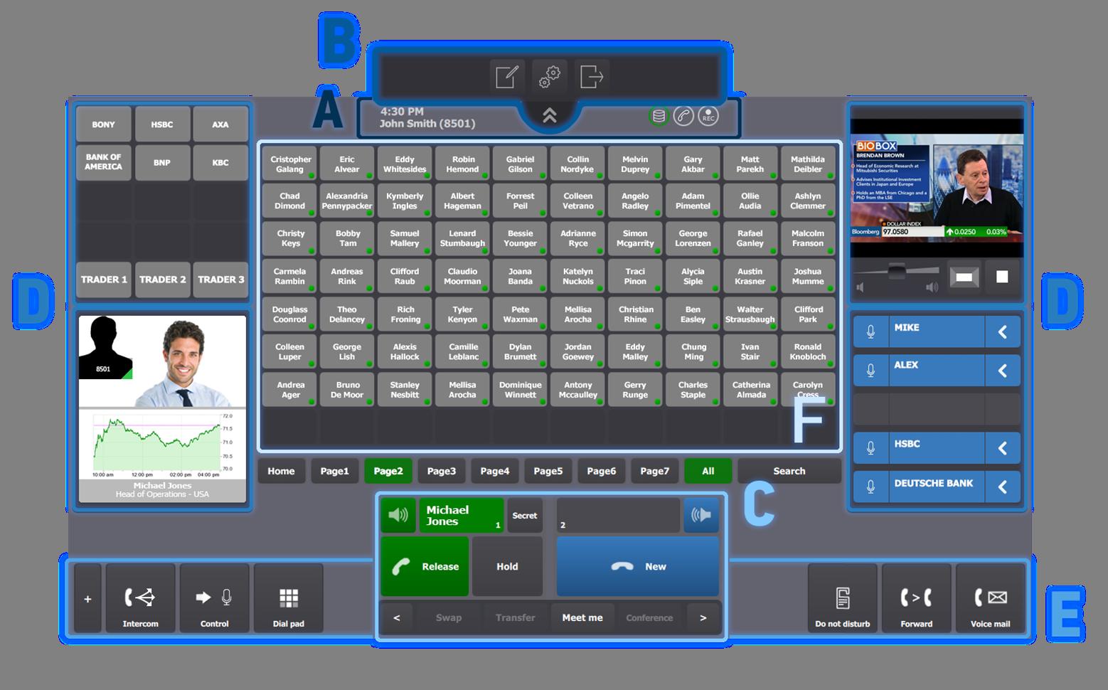 консоль диспетчера, консоль трейдера BT FlexPro, системы речевого дилинга
